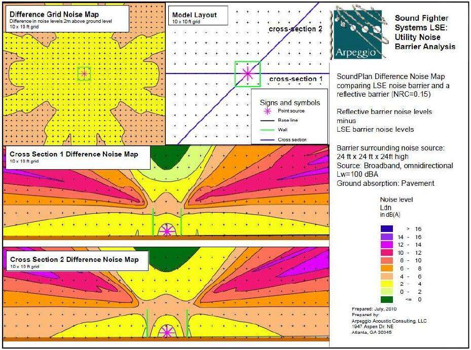 Utility Noise Barrier Modeling